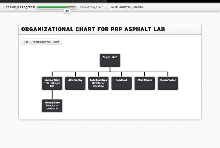screencap-setup-org-chart2